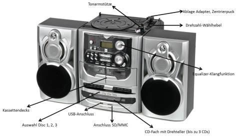 stereoanlage mit cd lp kassette und usb dual mp301 audio. Black Bedroom Furniture Sets. Home Design Ideas